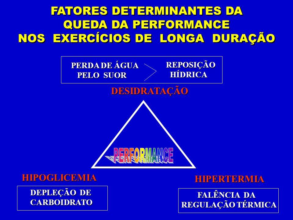 FATORES DETERMINANTES DA QUEDA DA PERFORMANCE NOS EXERCÍCIOS DE LONGA DURAÇÃO FATORES DETERMINANTES DA QUEDA DA PERFORMANCE NOS EXERCÍCIOS DE LONGA DU