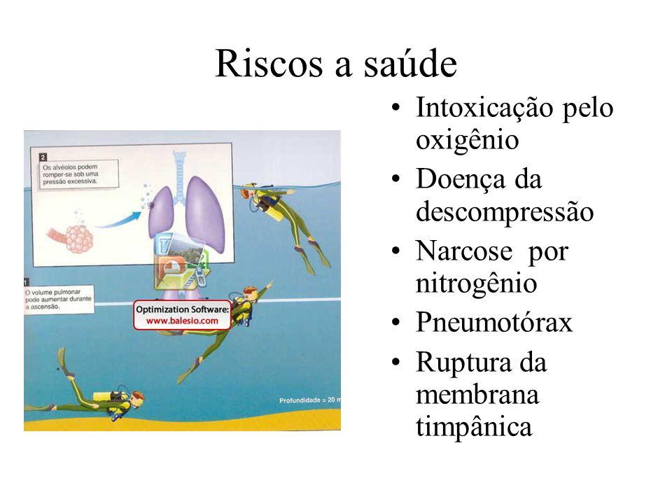 Riscos a saúde Intoxicação pelo oxigênio Doença da descompressão Narcose por nitrogênio Pneumotórax Ruptura da membrana timpânica