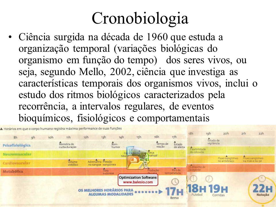 Cronobiologia Ciência surgida na década de 1960 que estuda a organização temporal (variações biológicas do organismo em função do tempo) dos seres viv