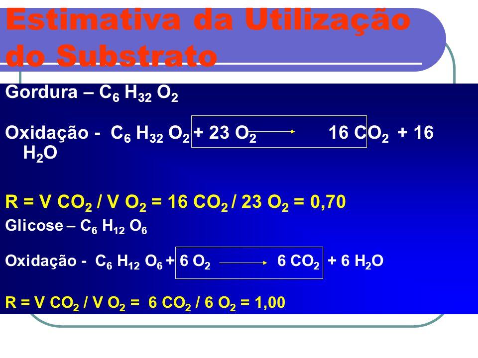 Estimativa da Utilização do Substrato Gordura – C 6 H 32 O 2 Oxidação - C 6 H 32 O 2 + 23 O 2 16 CO 2 + 16 H 2 O R = V CO 2 / V O 2 = 16 CO 2 / 23 O 2