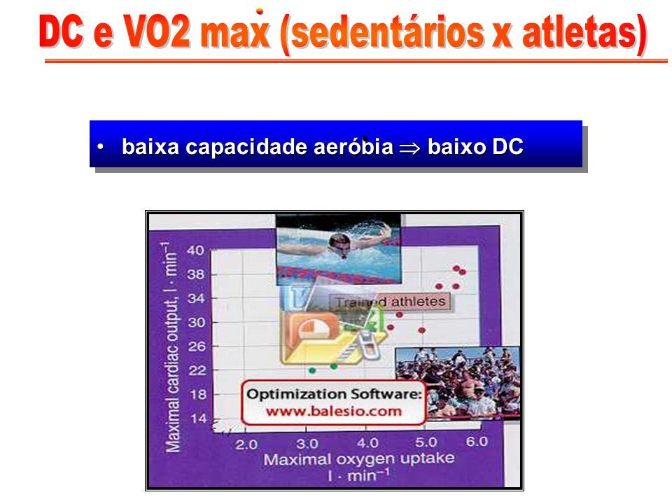 baixa capacidade aeróbia baixo DCbaixa capacidade aeróbia baixo DC