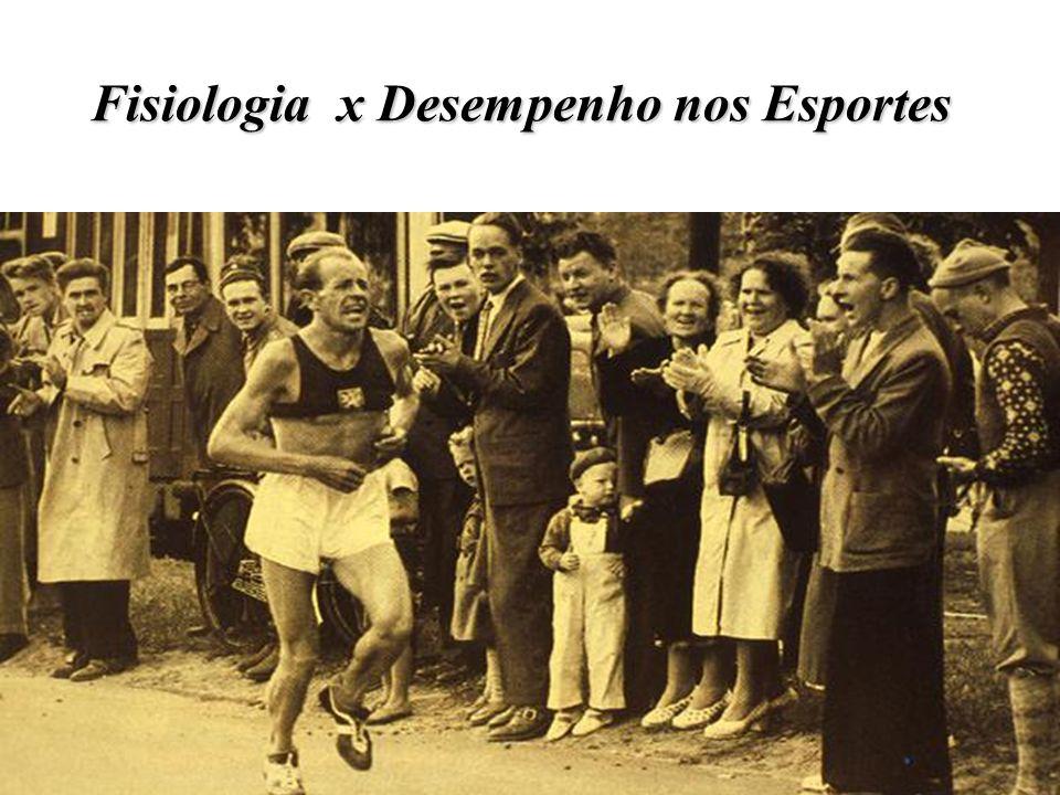 Fisiologia x Desempenho nos Esportes