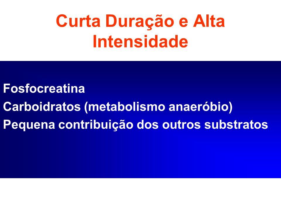 Fosfocreatina Carboidratos (metabolismo anaeróbio) Pequena contribuição dos outros substratos Curta Duração e Alta Intensidade