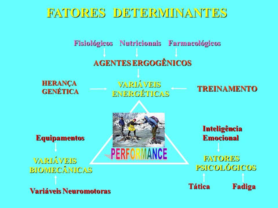 VARIÁVEIS ENERGÉTICAS VARIÁVEIS ENERGÉTICAS VARIÁVEIS VARIÁVEIS BIOMECÂNICAS BIOMECÂNICAS FATORES FATORES PSICOLÓGICOS PSICOLÓGICOS Equipamentos Variá