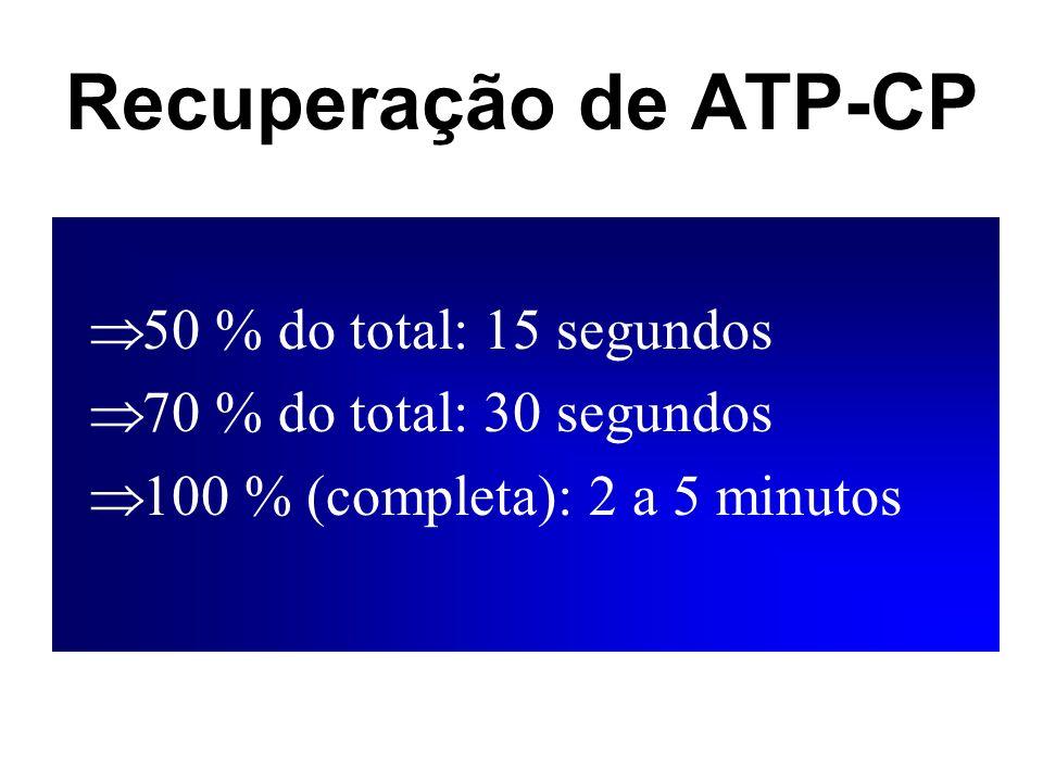 Recuperação de ATP-CP 50 % do total: 15 segundos 70 % do total: 30 segundos 100 % (completa): 2 a 5 minutos