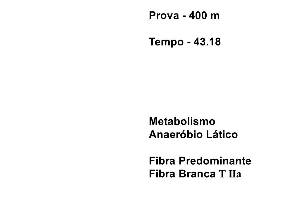 Prova - 400 m Tempo - 43.18 Metabolismo Anaeróbio Lático Fibra Predominante Fibra Branca T IIa