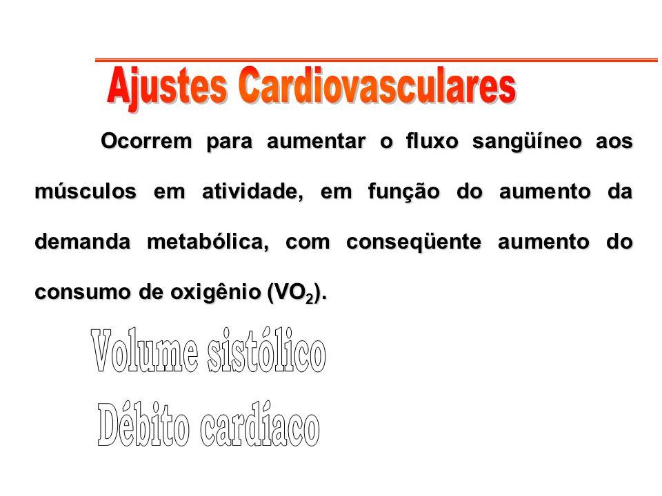 Ocorrem para aumentar o fluxo sangüíneo aos músculos em atividade, em função do aumento da demanda metabólica, com conseqüente aumento do consumo de o