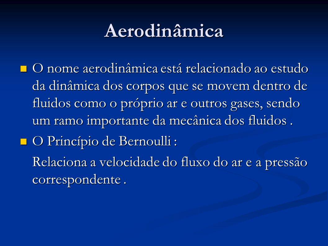 Princípio de Bernoulli Princípio de Bernoulli Velocidade de fluxo Pressão Velocidade de fluxo Pressão Velocidade de fluxoPressão
