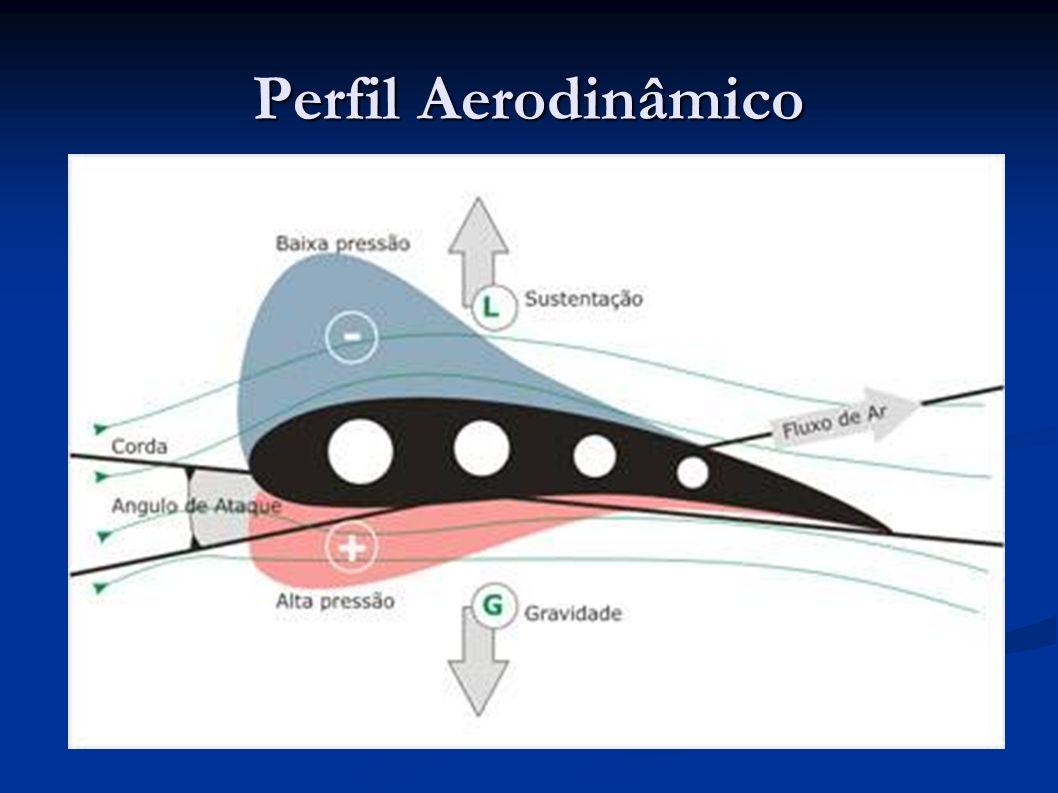 Vento Real / Relativo Velocidade do vento real : É o deslocamento do ar sobre o solo.