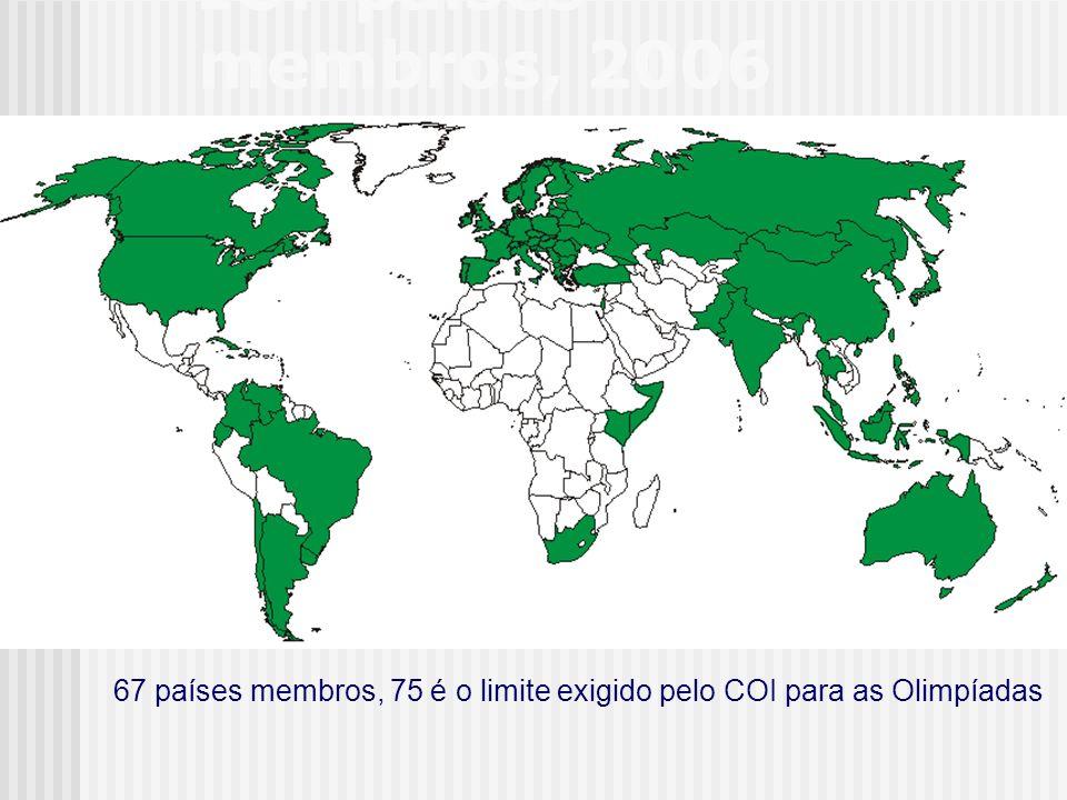IOF países membros, 2006 67 países membros, 75 é o limite exigido pelo COI para as Olimpíadas