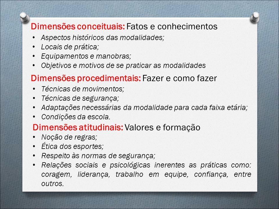 Dimensões conceituais: Fatos e conhecimentos Aspectos históricos das modalidades; Locais de prática; Equipamentos e manobras; Objetivos e motivos de s