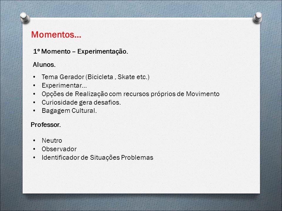 Momentos... 1º Momento – Experimentação. Tema Gerador (Bicicleta, Skate etc.) Experimentar... Opções de Realização com recursos próprios de Movimento