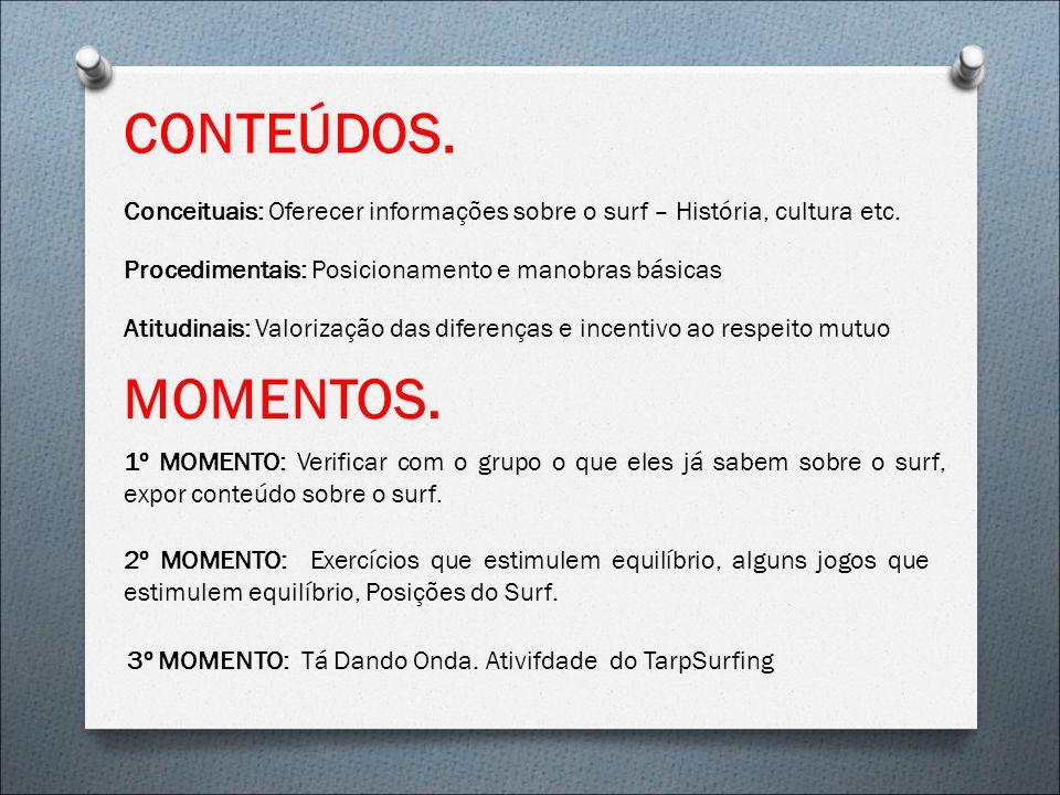 CONTEÚDOS. Conceituais: Oferecer informações sobre o surf – História, cultura etc. Procedimentais: Posicionamento e manobras básicas Atitudinais: Valo