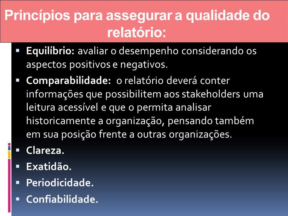 Princípios para assegurar a qualidade do relatório: Equilíbrio: avaliar o desempenho considerando os aspectos positivos e negativos. Comparabilidade: