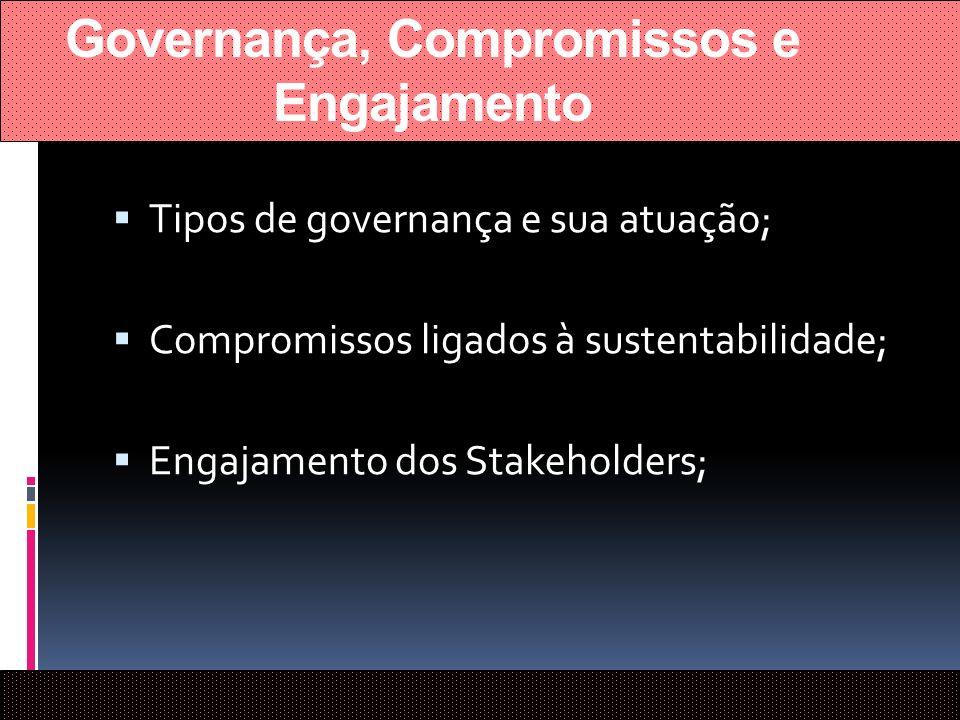 Governança, Compromissos e Engajamento Tipos de governança e sua atuação; Compromissos ligados à sustentabilidade; Engajamento dos Stakeholders;