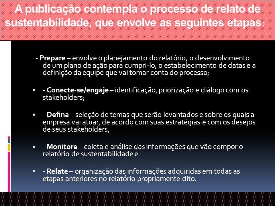 A publicação contempla o processo de relato de sustentabilidade, que envolve as seguintes etapas : - Prepare – envolve o planejamento do relatório, o