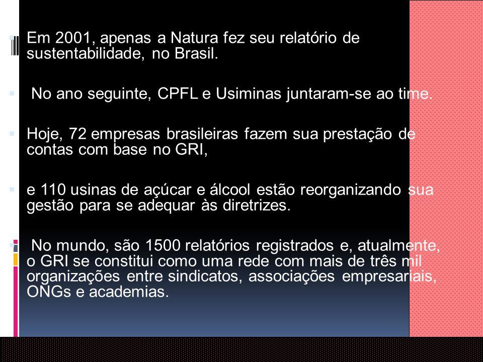 Em 2001, apenas a Natura fez seu relatório de sustentabilidade, no Brasil. No ano seguinte, CPFL e Usiminas juntaram-se ao time. Hoje, 72 empresas bra