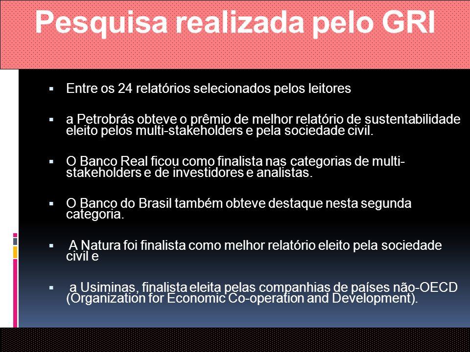 Pesquisa realizada pelo GRI Entre os 24 relatórios selecionados pelos leitores a Petrobrás obteve o prêmio de melhor relatório de sustentabilidade ele