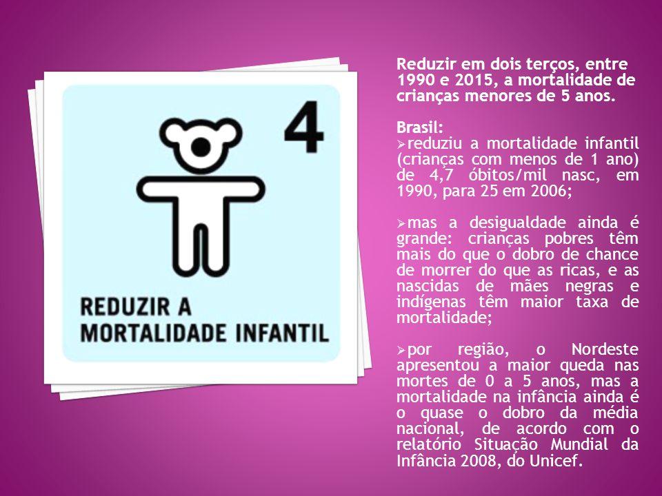 Reduzir em dois terços, entre 1990 e 2015, a mortalidade de crianças menores de 5 anos.