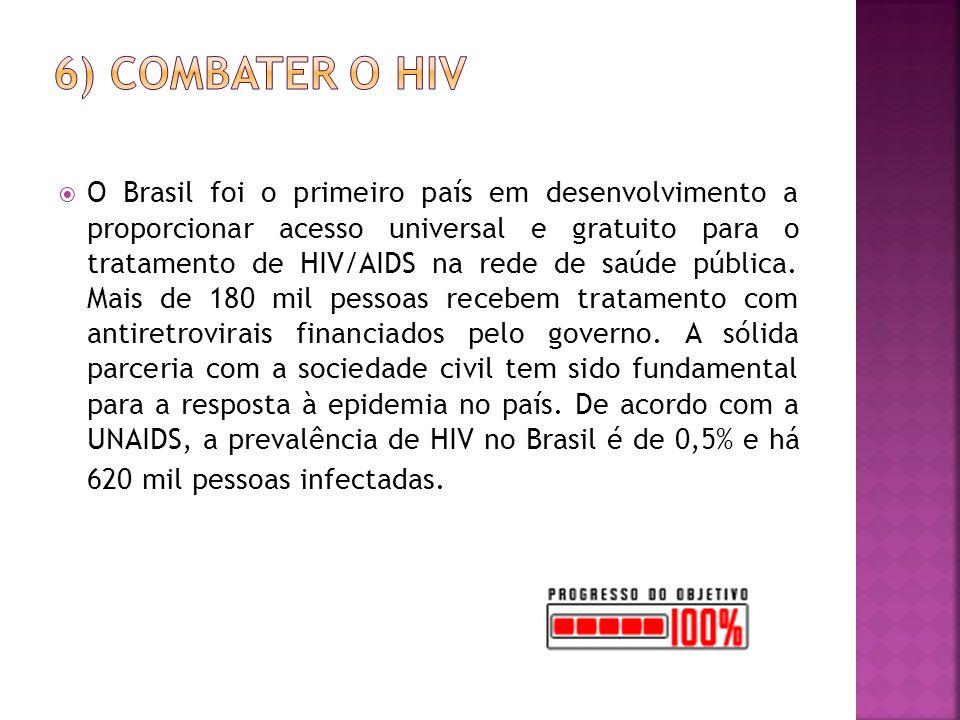 O Brasil foi o primeiro país em desenvolvimento a proporcionar acesso universal e gratuito para o tratamento de HIV/AIDS na rede de saúde pública.