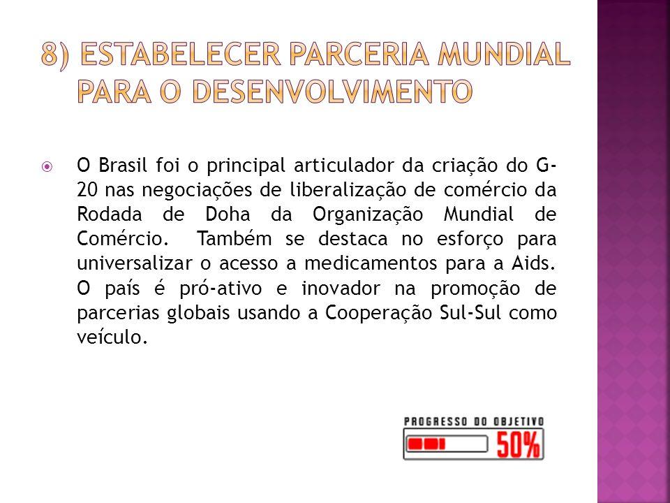 O Brasil foi o principal articulador da criação do G- 20 nas negociações de liberalização de comércio da Rodada de Doha da Organização Mundial de Comércio.