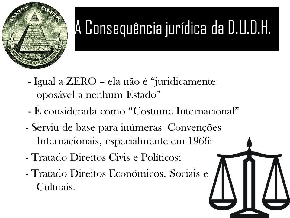 A Consequência jurídica da D.U.D.H. - Igual a ZERO – ela não é juridicamente oposável a nenhum Estado - É considerada como Costume Internacional - Ser