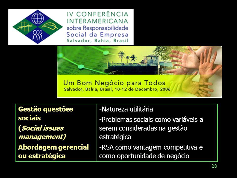 28 Gestão questões sociais (Social issues management) Abordagem gerencial ou estratégica -Natureza utilitária -Problemas sociais como variáveis a sere