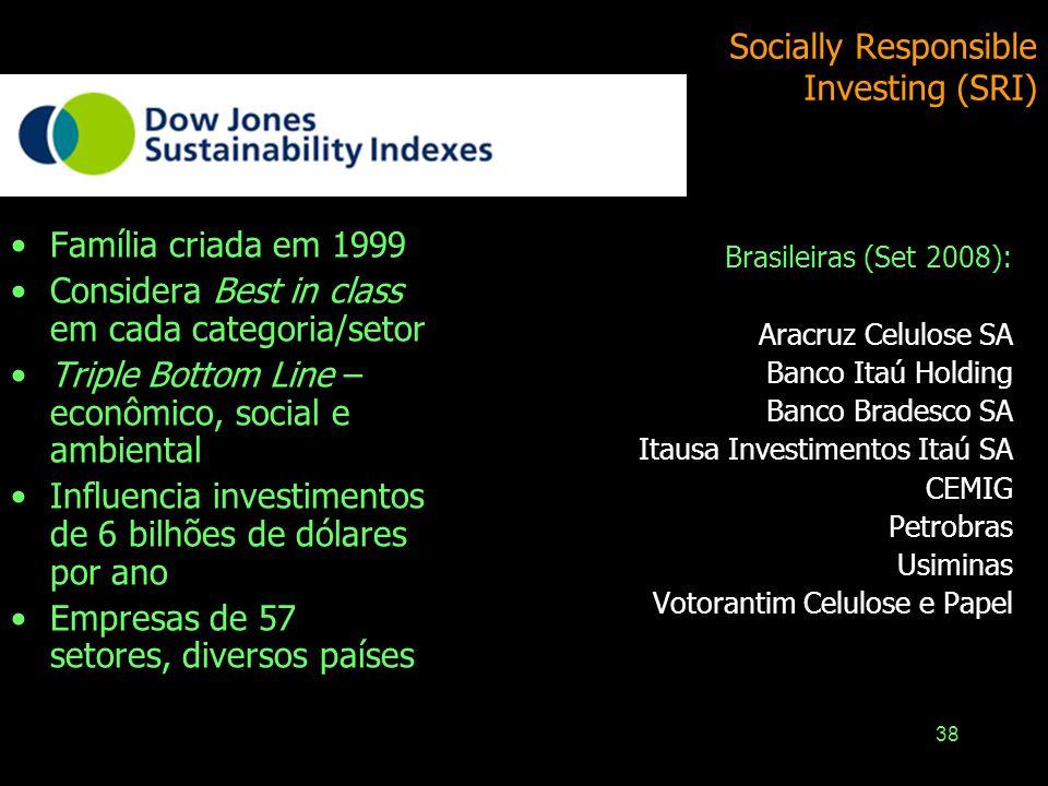 Socially Responsible Investing (SRI) 38 Família criada em 1999 Considera Best in class em cada categoria/setor Triple Bottom Line – econômico, social