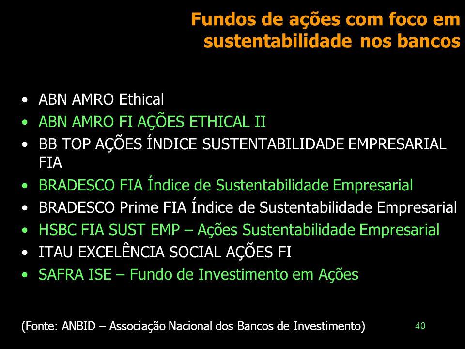 40 Fundos de ações com foco em sustentabilidade nos bancos ABN AMRO Ethical ABN AMRO FI AÇÕES ETHICAL II BB TOP AÇÕES ÍNDICE SUSTENTABILIDADE EMPRESAR