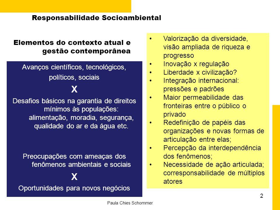 12 Ética empresarial (Business Ethics) Abordagem ética ou normativa -Ramo da ética aplicada -Tratamento filosófico, normativo, moral, baseado em valores Mercado e Sociedade (Business & Society) Ab.