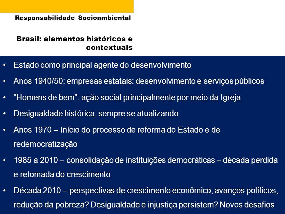 Gerenciando impactos na cadeia de valor Responsabilidade Socioambiental Paula Chies Schommer