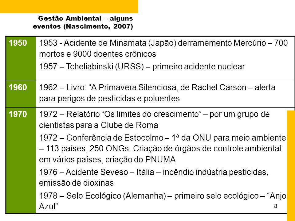 8 Gestão Ambiental – alguns eventos (Nascimento, 2007) 1950 1953 - Acidente de Minamata (Japão) derramemento Mercúrio – 700 mortos e 9000 doentes crônicos 1957 – Tcheliabinski (URSS) – primeiro acidente nuclear 1960 1962 – Livro: A Primavera Silenciosa, de Rachel Carson – alerta para perigos de pesticidas e poluentes 19701972 – Relatório Os limites do crescimento – por um grupo de cientistas para a Clube de Roma 1972 – Conferência de Estocolmo – 1ª da ONU para meio ambiente – 113 países, 250 ONGs.
