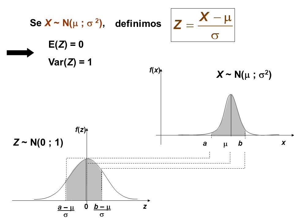 Portanto Dada a v.a.Z ~N(0;1) podemos obter a v.a.