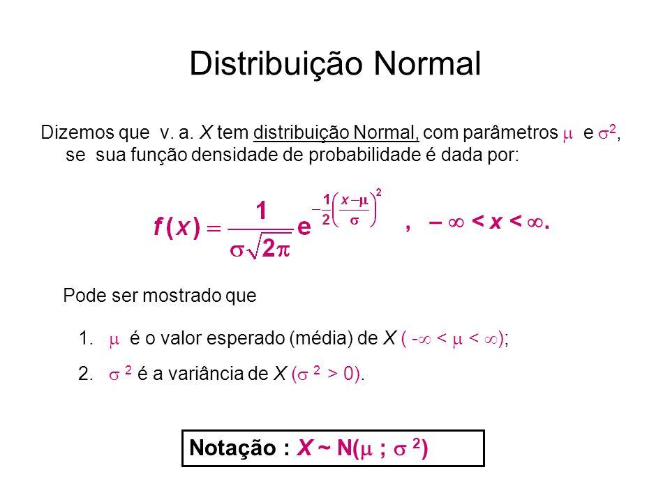 Propriedades da Distribuição Normal E(X) = (média ou valor esperado); Var(X) = 2 (e portanto, DP(X) = ); f (x) 0 quando x ; x = é ponto de máximo de f (x); - e + são pontos de inflexão de f (x); A curva Normal é simétrica em torno da média.