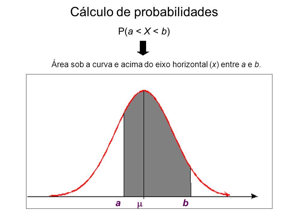 Distribuição Normal Padrão A função de densidade normal depende de dois parâmetros, e 2.