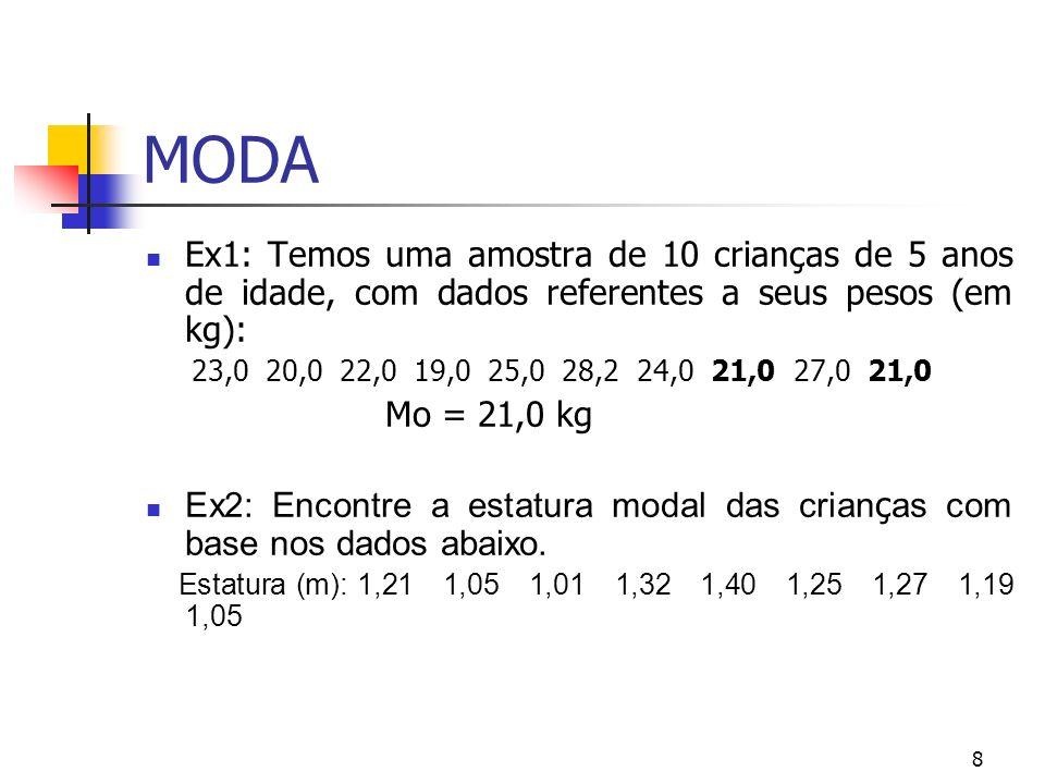 MODA 8 Ex1: Temos uma amostra de 10 crianças de 5 anos de idade, com dados referentes a seus pesos (em kg): 23,0 20,0 22,0 19,0 25,0 28,2 24,0 21,0 27