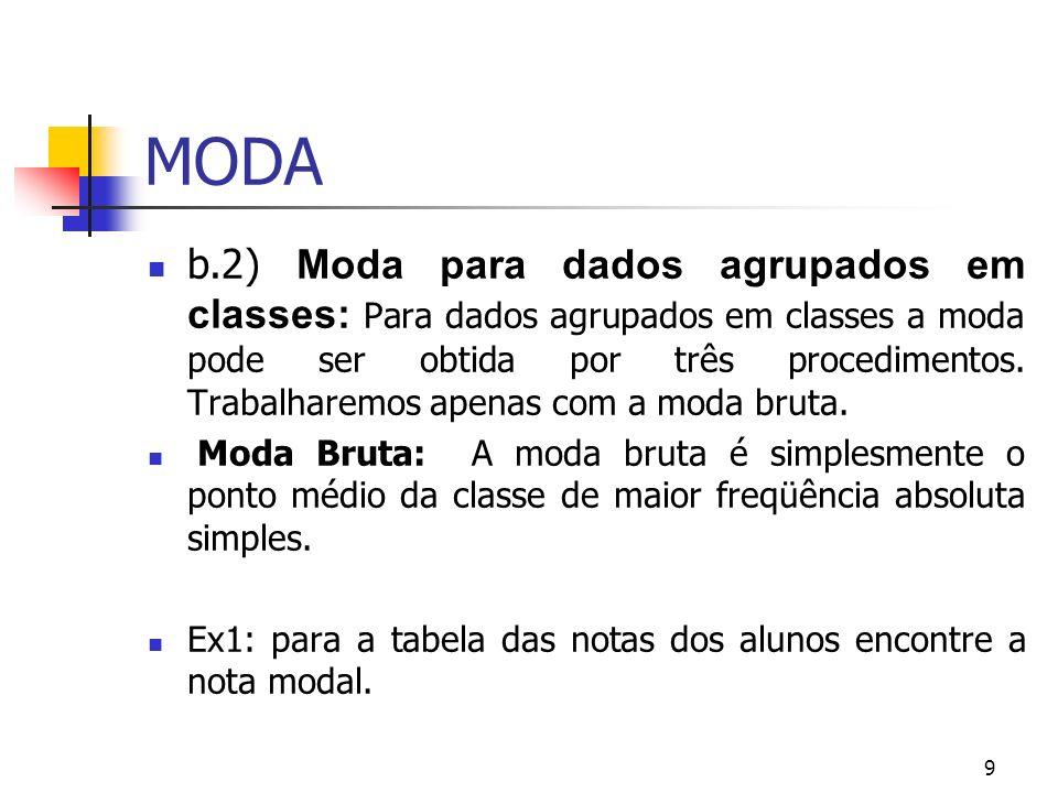 MODA 9 b.2) Moda para dados agrupados em classes: Para dados agrupados em classes a moda pode ser obtida por três procedimentos. Trabalharemos apenas