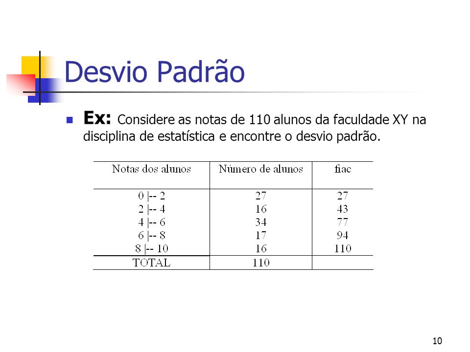 10 Desvio Padrão Ex: Considere as notas de 110 alunos da faculdade XY na disciplina de estatística e encontre o desvio padrão.