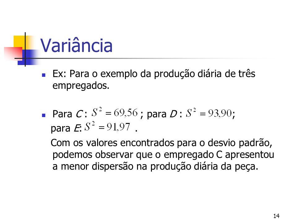 14 Variância Ex: Para o exemplo da produção diária de três empregados.