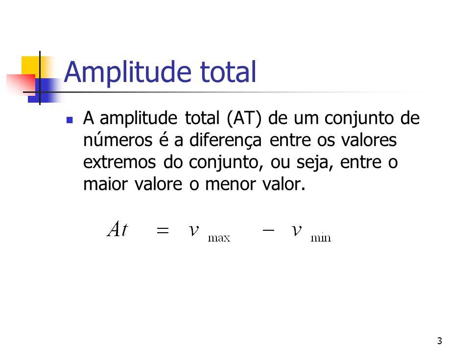 3 Amplitude total A amplitude total (AT) de um conjunto de números é a diferença entre os valores extremos do conjunto, ou seja, entre o maior valore o menor valor.