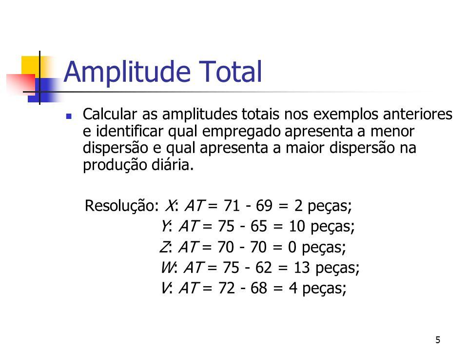 5 Amplitude Total Calcular as amplitudes totais nos exemplos anteriores e identificar qual empregado apresenta a menor dispersão e qual apresenta a maior dispersão na produção diária.