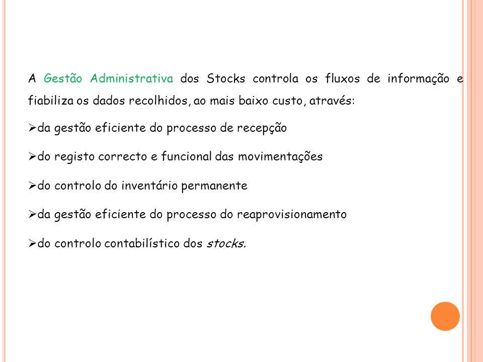A Gestão Administrativa dos Stocks controla os fluxos de informação e fiabiliza os dados recolhidos, ao mais baixo custo, através: da gestão eficiente
