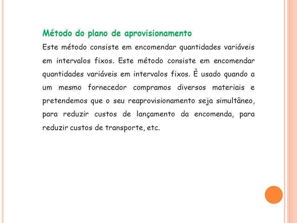 Método do plano de aprovisionamento Este método consiste em encomendar quantidades variáveis em intervalos fixos. Este método consiste em encomendar q