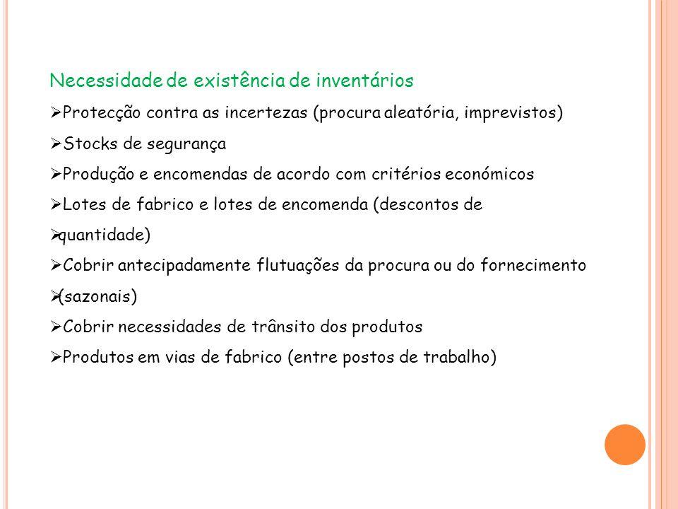 Método do plano de aprovisionamento Este método consiste em encomendar quantidades variáveis em intervalos fixos.