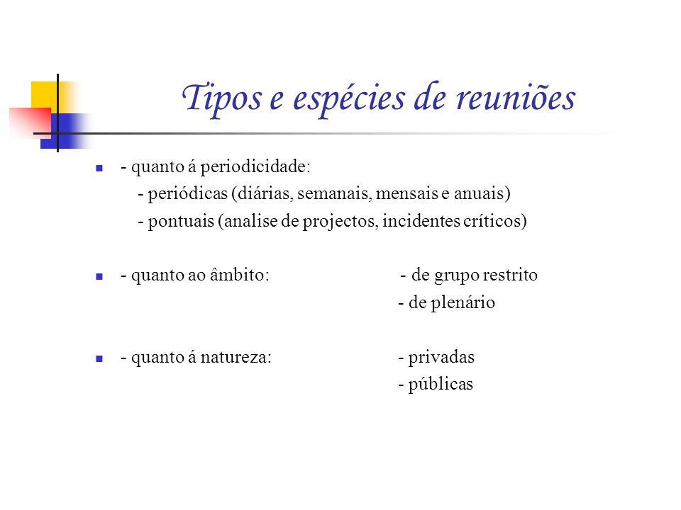 Tipos e espécies de reuniões - quanto á periodicidade: - periódicas (diárias, semanais, mensais e anuais) - pontuais (analise de projectos, incidentes