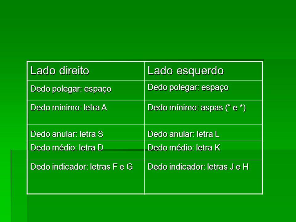 Conhecer o teclado O teclado será dividido em três partes: …teclas fixas …teclas superiores …teclas inferiores