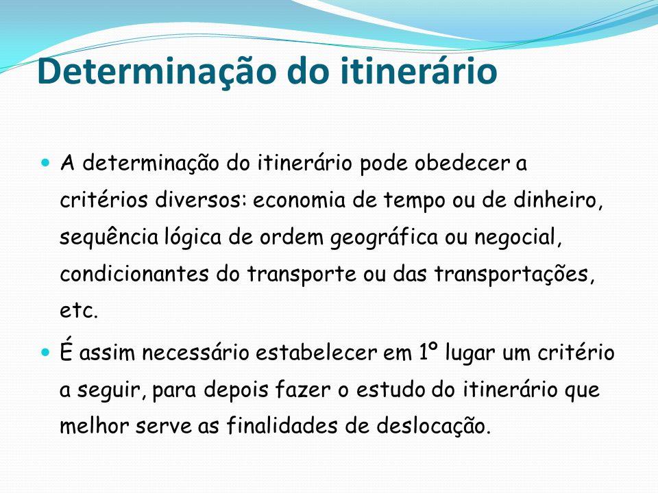 Determinação do itinerário A determinação do itinerário pode obedecer a critérios diversos: economia de tempo ou de dinheiro, sequência lógica de orde