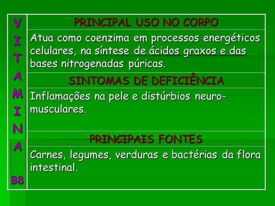 VITAMINAB8 PRINCIPAL USO NO CORPO Atua como coenzima em processos energéticos celulares, na síntese de ácidos graxos e das bases nitrogenadas púricas.
