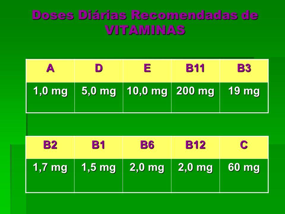 Doses Diárias Recomendadas de VITAMINAS ADEB11B3 1,0 mg 5,0 mg 10,0 mg 200 mg 19 mg B2B1B6B12C 1,7 mg 1,5 mg 2,0 mg 60 mg