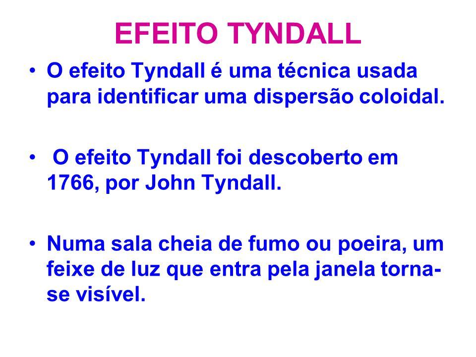 O efeito Tyndall é uma técnica usada para identificar uma dispersão coloidal.